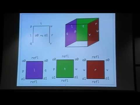 Dan Licata, Cubical infinite-dimensional type theory