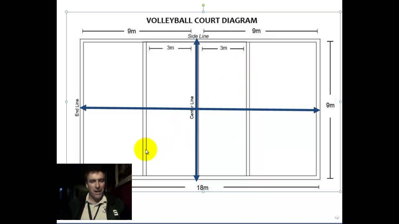 volleyball court games youtube. Black Bedroom Furniture Sets. Home Design Ideas
