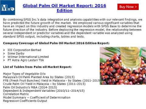 Global Palm Oil Market: Growth Driven by Demand for Food and Population