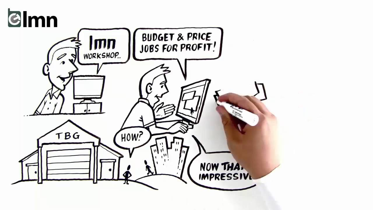 LMN Reviews and Pricing - 2019