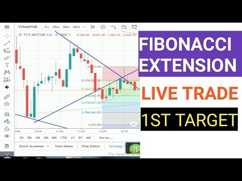 how-to-use-fibnacci-tools-in-live-trade|-tamil-share-tips