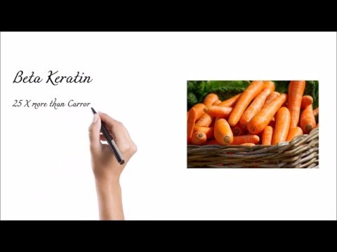 Market Nutrition | Spirulina ஸ்பைருலினா | Superfood | Protein புரதம்| In Tamil