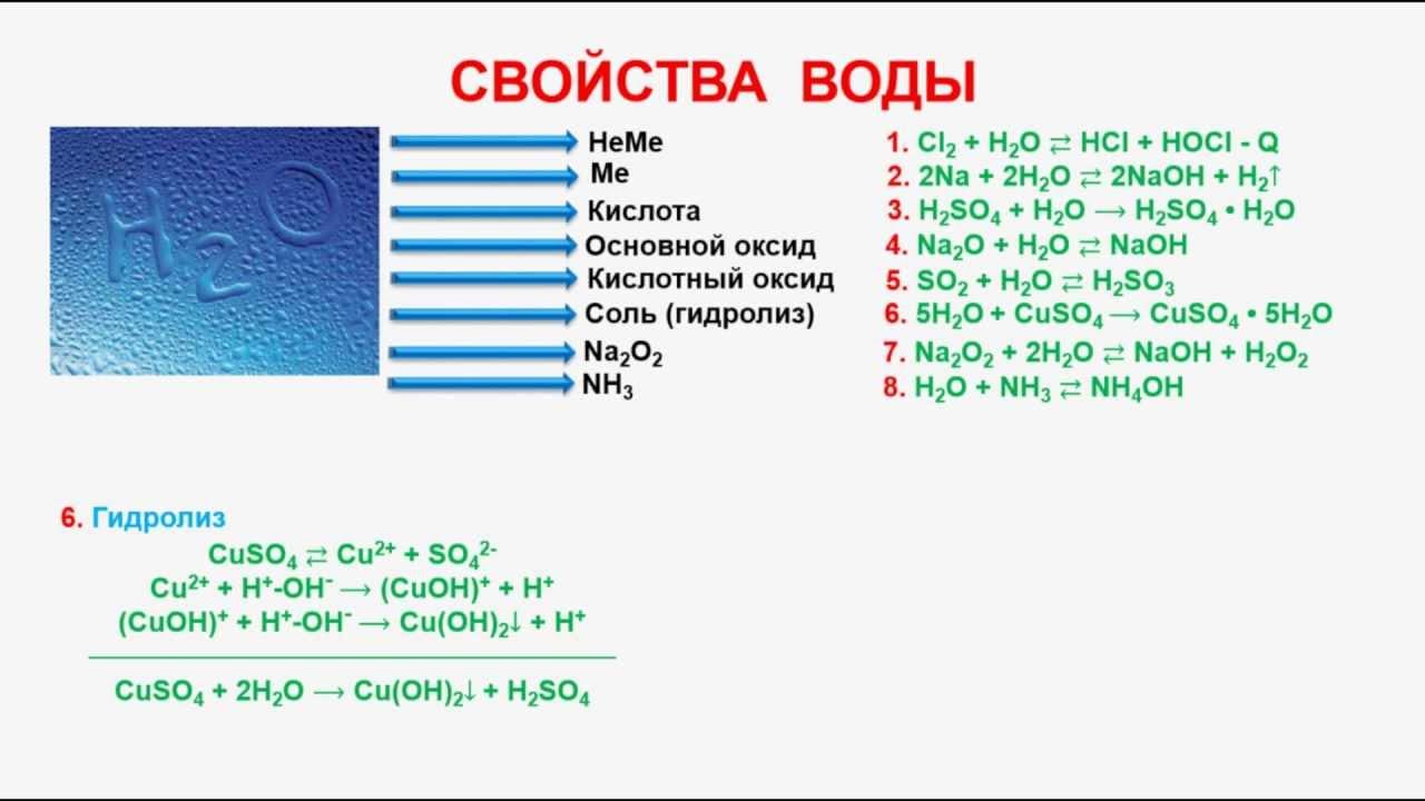 Схема по химии онлайн