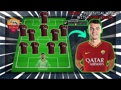 ROMA - Potential Line Up With Granit Xhaka and Rui Patricio (2021)