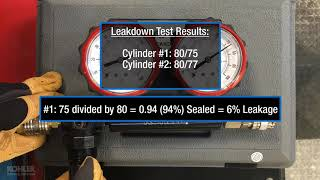 Understanding Leakdown Test Results
