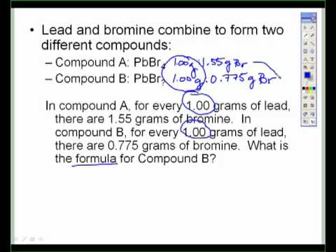 laws of chemical combination with examples pdf