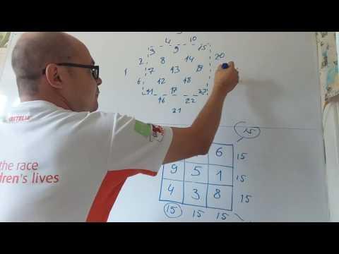 Как решать математический квадрат
