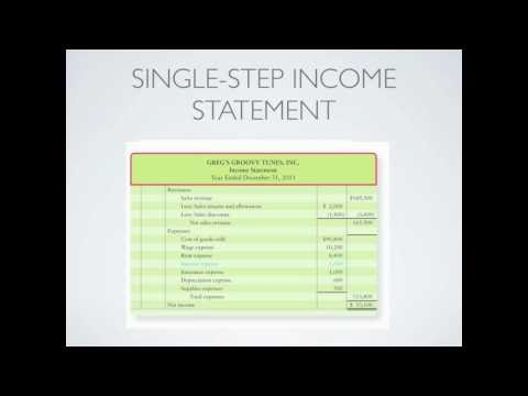 Income Statement; Gross Profit Percent; Inventory Turnover - Accounting video