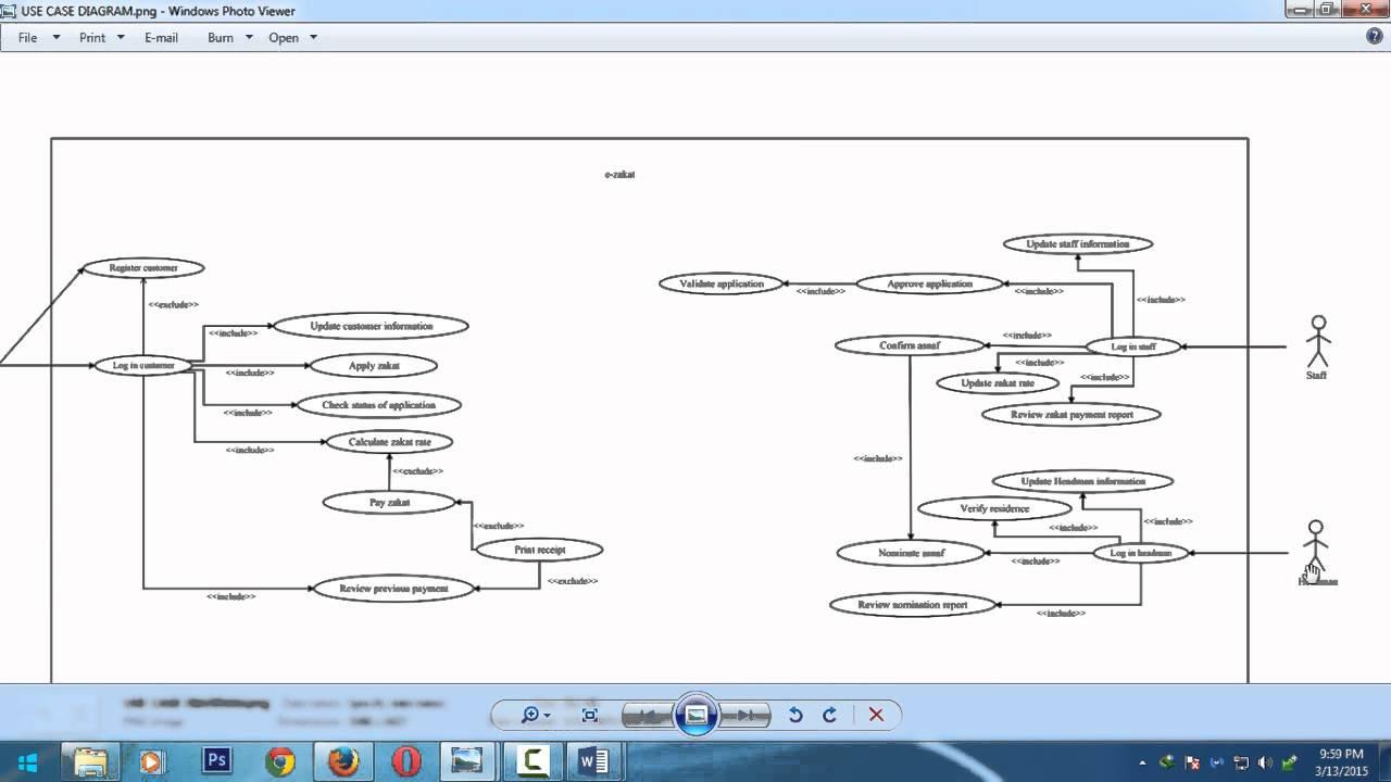 Peneranagan use case diagram sistem pengurusan zakat selangor youtube peneranagan use case diagram sistem pengurusan zakat selangor ccuart Images