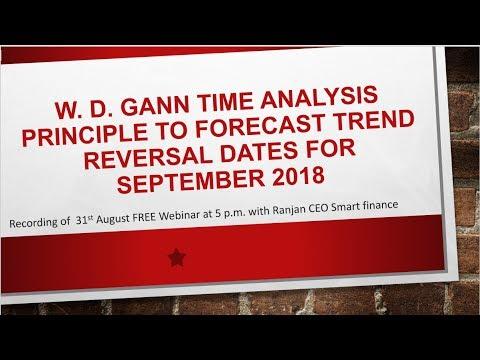 W  D  Gann trend reversal time forecast for September 2018