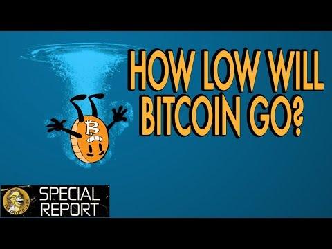 Bitcoin Price - How Low Will It Go? Crypto Market Crash