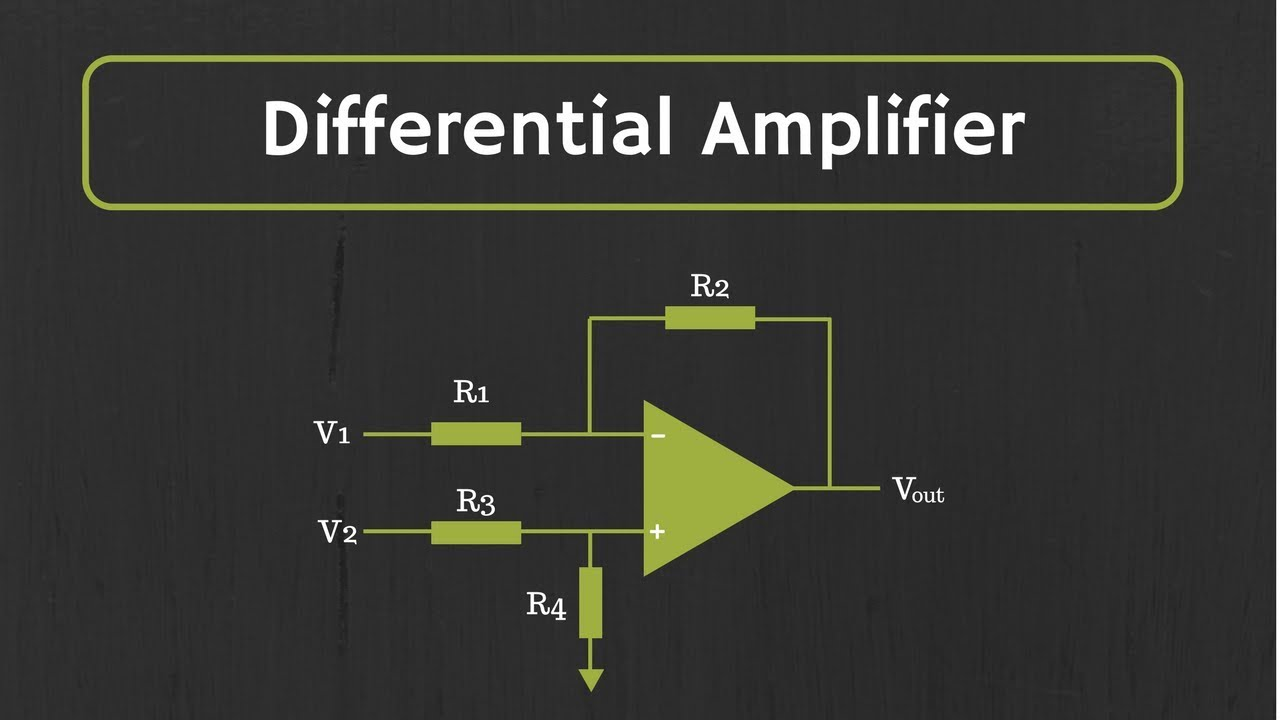 Operational Amplifier  Op