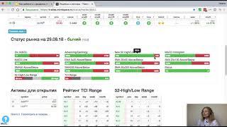 Как читать Статус рынка на Trades.Mindspace.ru?