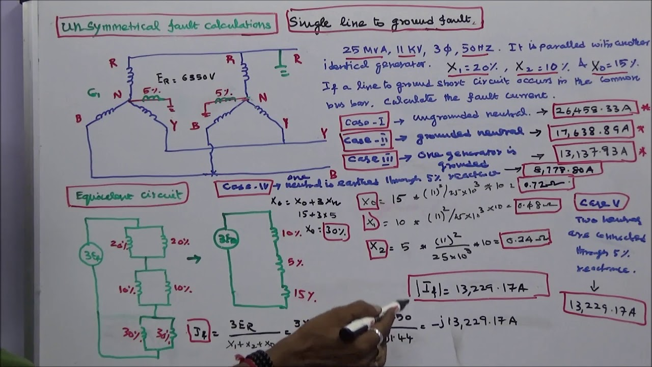 Short To Ground Fault Circuit Wiring Diagram Electricity Basics Detector Unsymmetrical Calculations Part 21 Single Line Rh Youtube Com Indicator