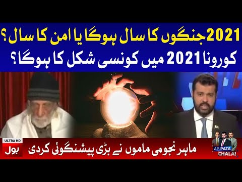 Prediction About 2021 by Mamu Abdullah Chaudhry