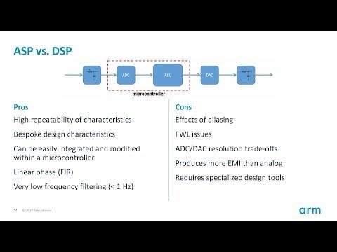 MathWorks Code Generation for Cortex-M (EW 2013) - YouTube