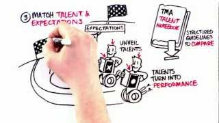 Three basic principles of great talent management