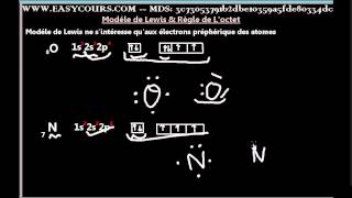 3 - modéle de Lewis et Regle de l'octet - Liaison chimique S2