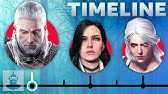 The Witcher Series Timeline | The Leaderboard