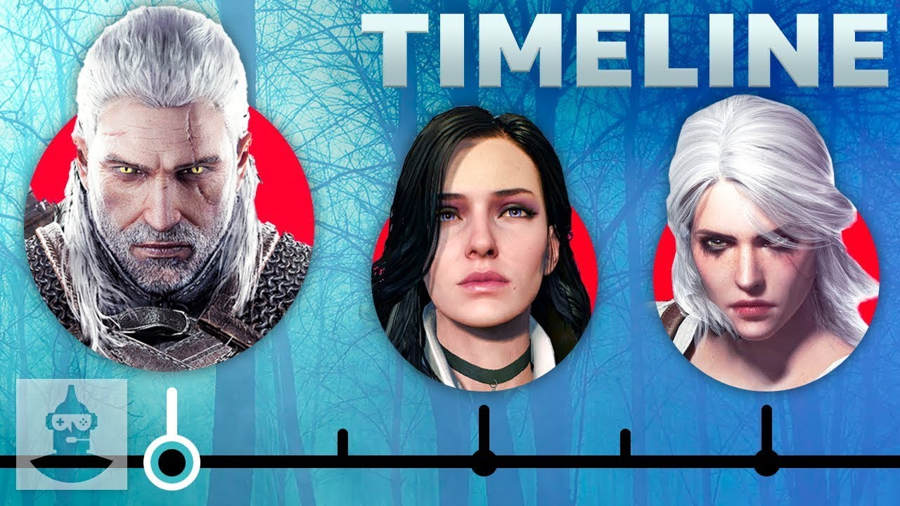 Download The Witcher Game Series Timeline | The Leaderboard