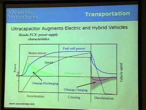 Energy Crisis Management: New technology enables alternative energy applications