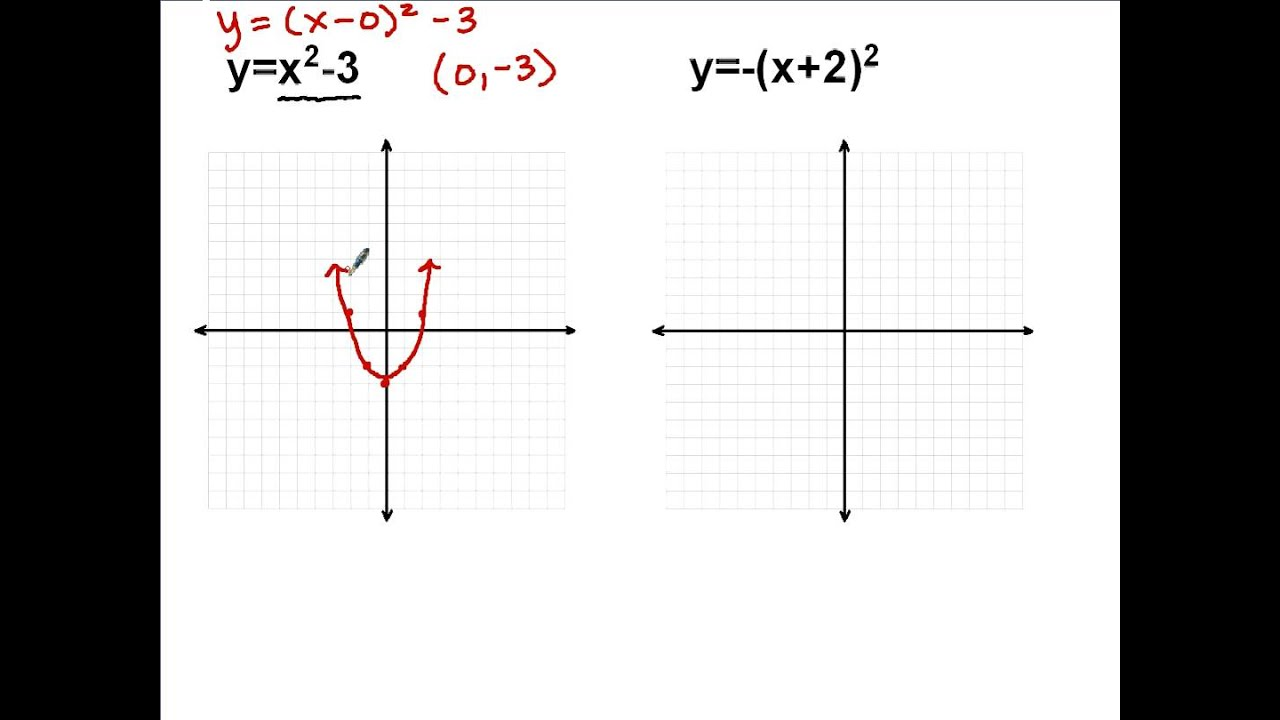worksheet Graphing A Parabola From Vertex Form Worksheet graphing parabolas in vertex form youtube form
