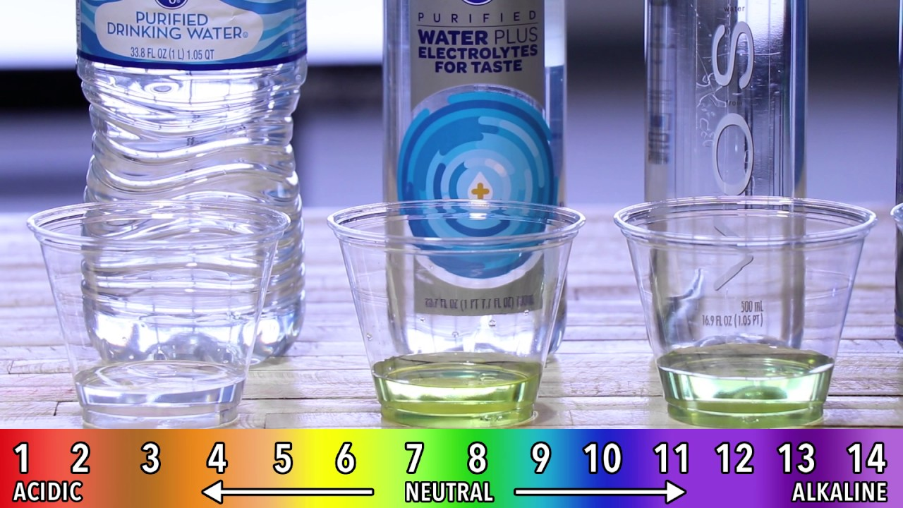 Is Your Favorite Bottled Water Acidic and Overpriced