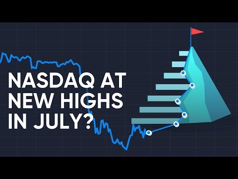 Nasdaq 100 Chart Analysis July 2019 | New Highs Coming?