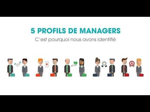 L'état De L'art Du Management En France