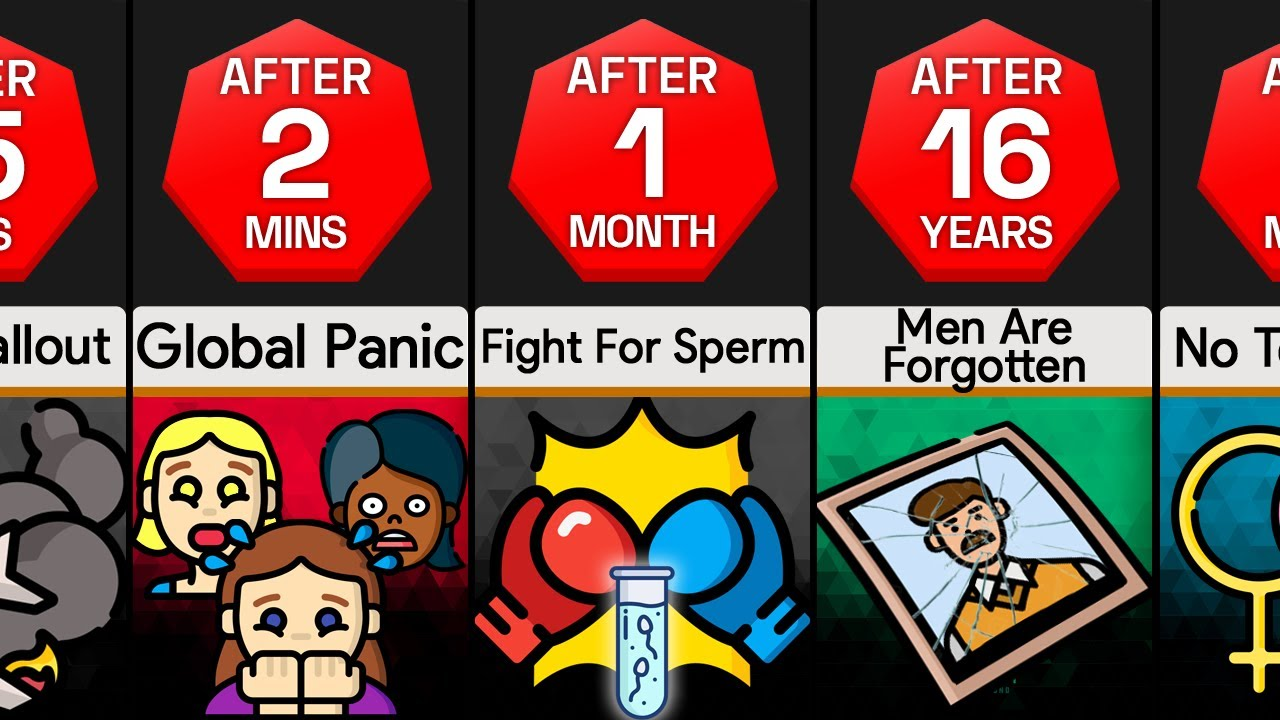 Download Timeline: What Will Happen If All Men Died