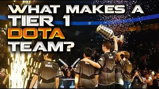 What is the Difference Between a Tier 1 Dota 2 Pro and You? | Pro Dota 2 Guides