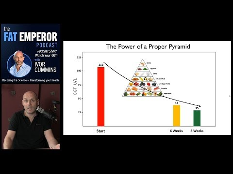fatty-liver-enzyme-ggt:-don't-die-from-ignorance!-fat-emperor-podcast-ep6
