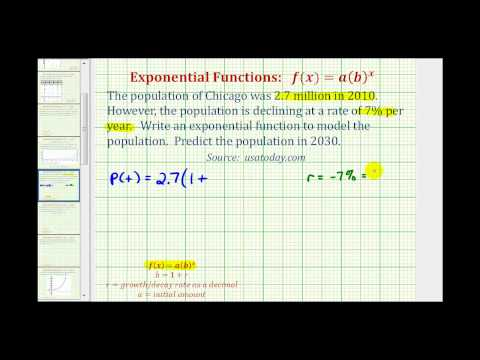 Exponential Function Application (y=ab^x) - Population Decline of Chicago