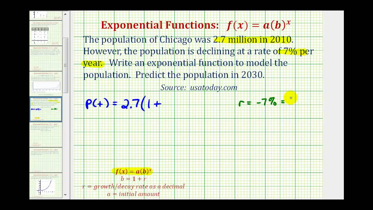 exponential function application yabx population