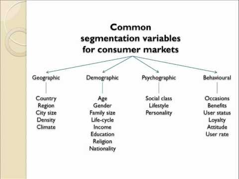 Demographic segmentation example