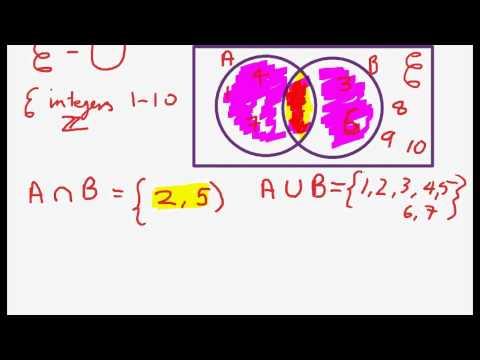 How To Understand Set Notation Explained Igcse High School Math