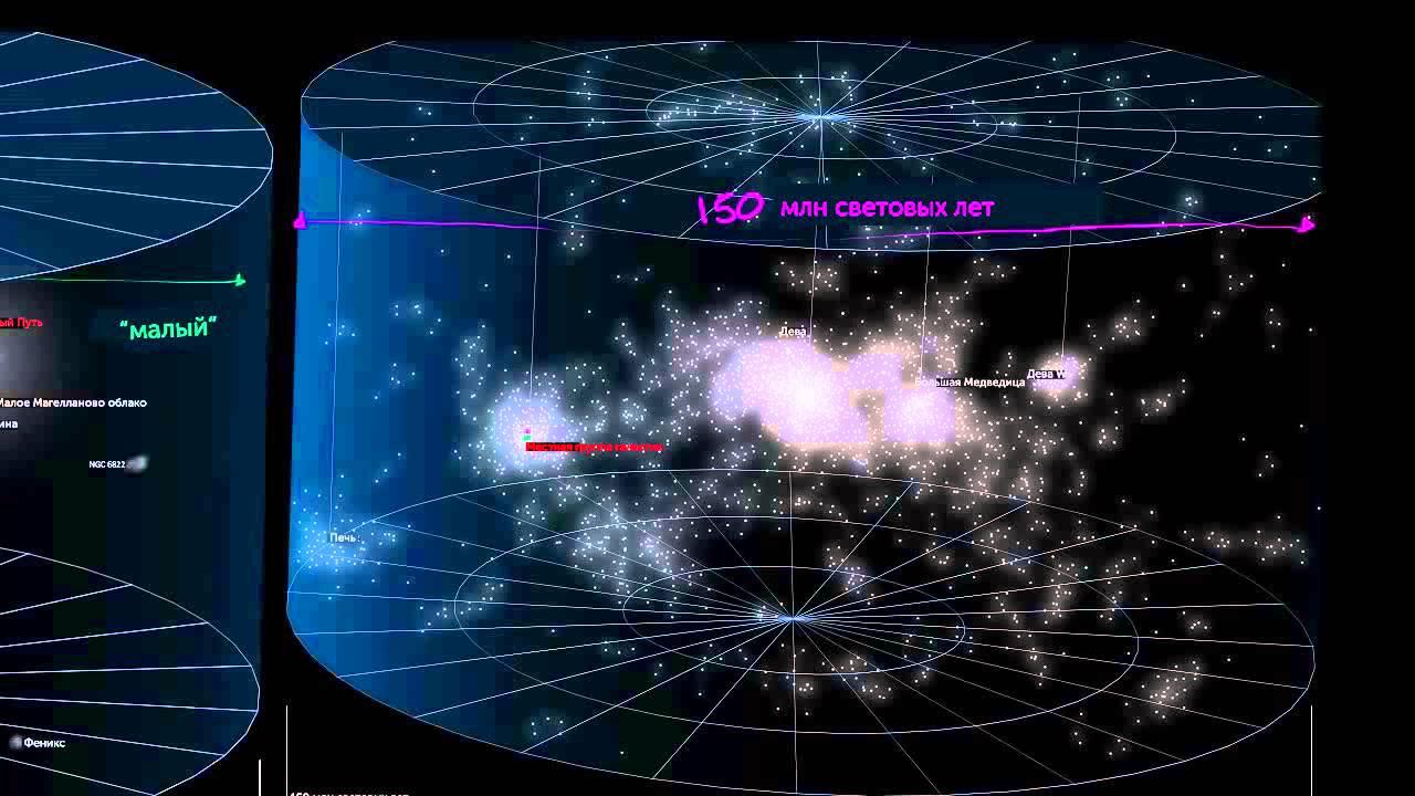 Межгалактический масштаб вселенной
