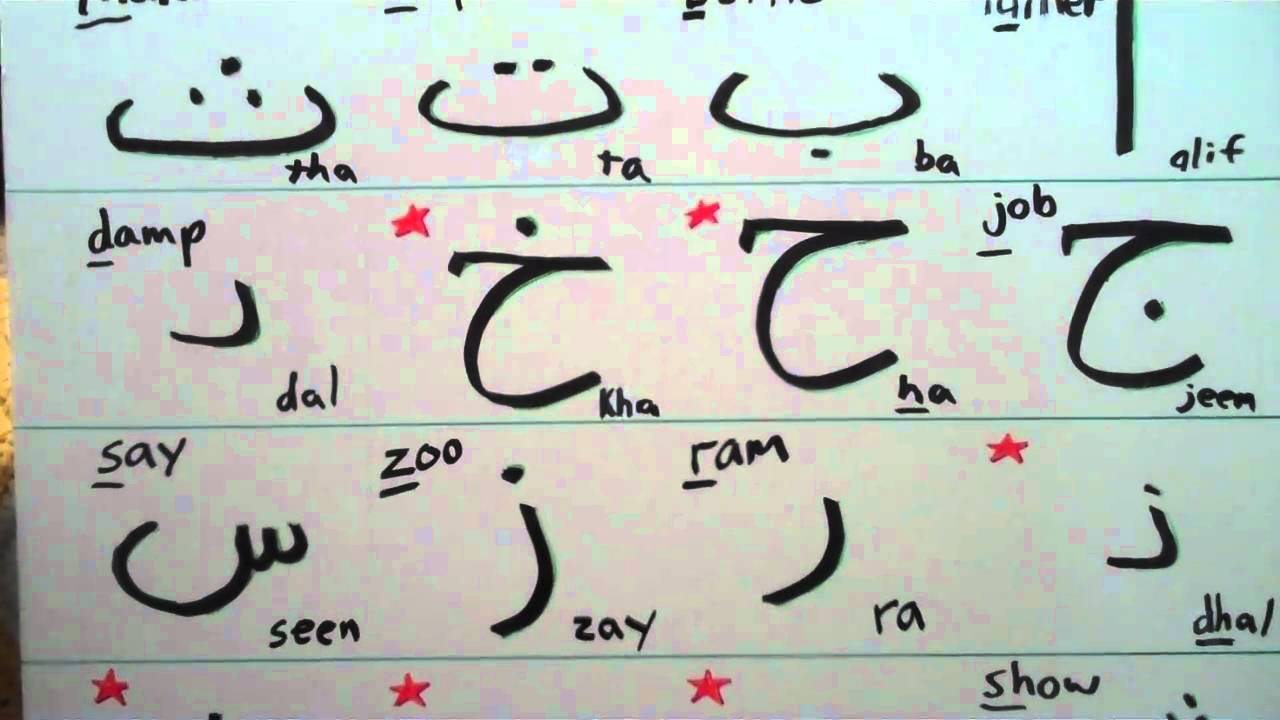 Read and write arabic letters lesson 054