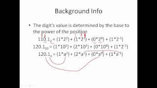 Base Conversion (Discrete Math)