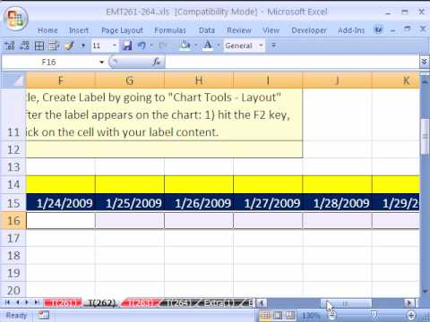 Excel magic trick dynamic weekly chart also youtube rh