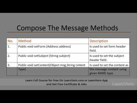 Learn How To Send And Receive Emails Using JavaMail API In Hindi