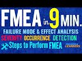How to perform FMEA| Process steps and Risk Calculation| Failure Mode and Effect Analysis|ICH Q-9