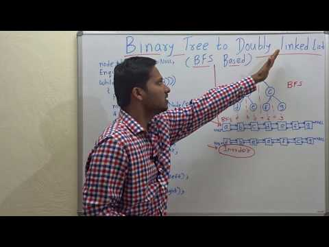 Binary Tree to  Doubly Linked List ( BFS based)( Breadth First Search based BST to DLL)