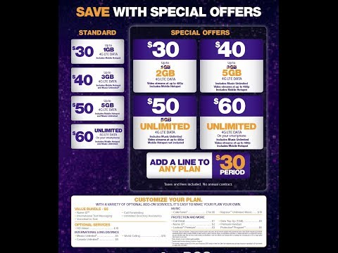 new metroPCS plans, more Hotspot GBs and More