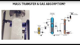 What is Gas Absorption? (Lec041)