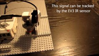 A first look at Java and leJOS on the Lego Mindstorms EV3