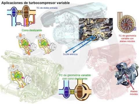 Turbocompresor de doble entrada y de geometría variable (7/7)