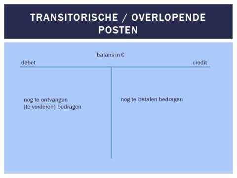 Overlopende posten, transitoria (M&O havo/vwo)