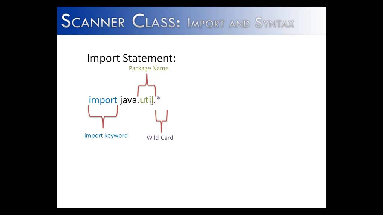Java for complete beginners user input.
