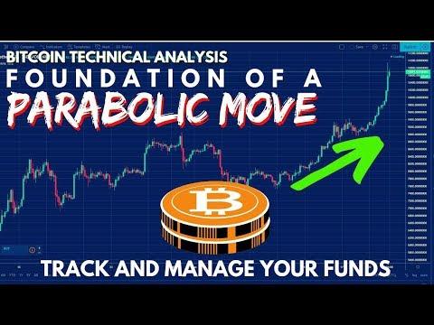Is BITCOIN Price Stalling, What NEXT? Manage CRYPTO Portfolio - BTC Technical Analysis